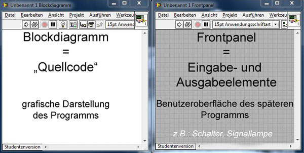 Ziemlich Blockdiagrammdarstellung Galerie - Der Schaltplan - greigo.com